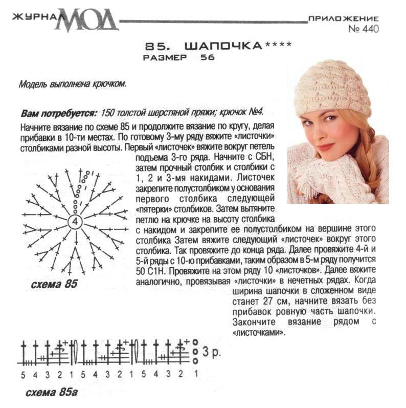 Вязаные шапки модели с описанием вязания