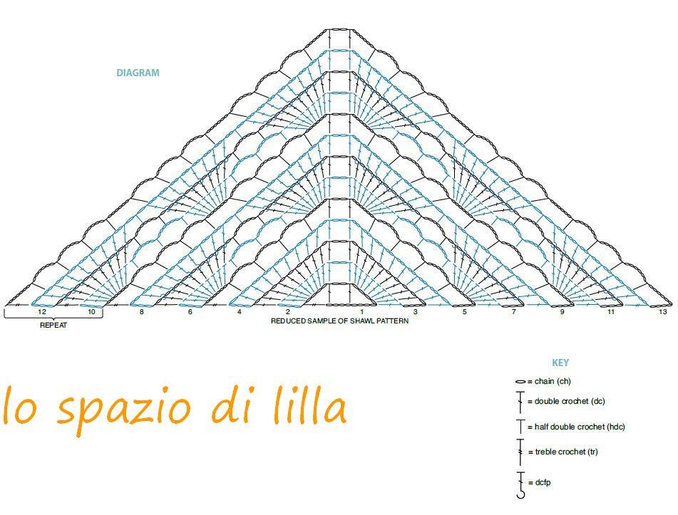 Triangular Ring In Putalam