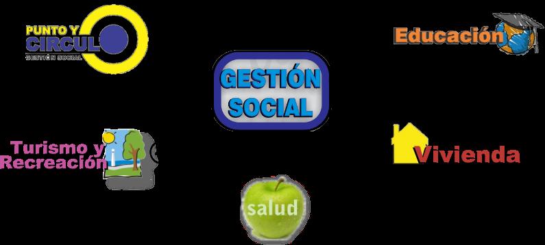 gestion social com: