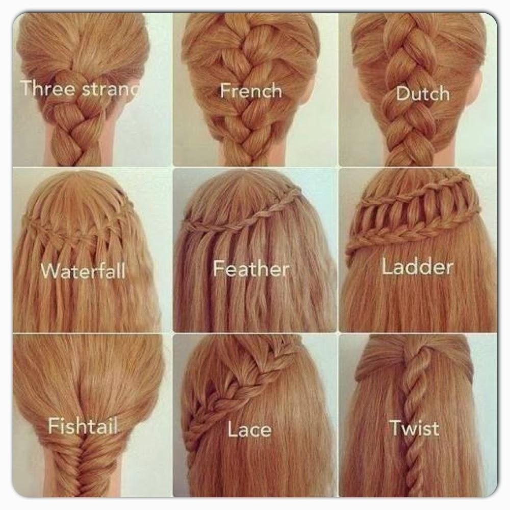 Charis Hair And Beauty The Fishtail Braid