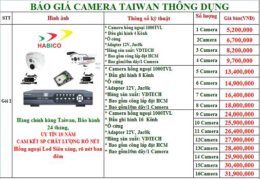 lap dat camera hcm, lap camera hcm, lap camera tai hcm, cong ty lap camera, lap dat camera tai tphcm,lap camera, lap dat camera tphcm