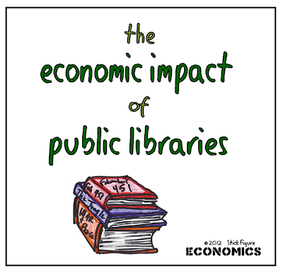 title slide: the economic impact of public libraries