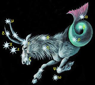 Horoscopo Capricornio 2016