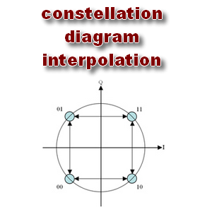 Constellation diagram interpretation el2fdl constellation diagram interpretation ccuart Gallery