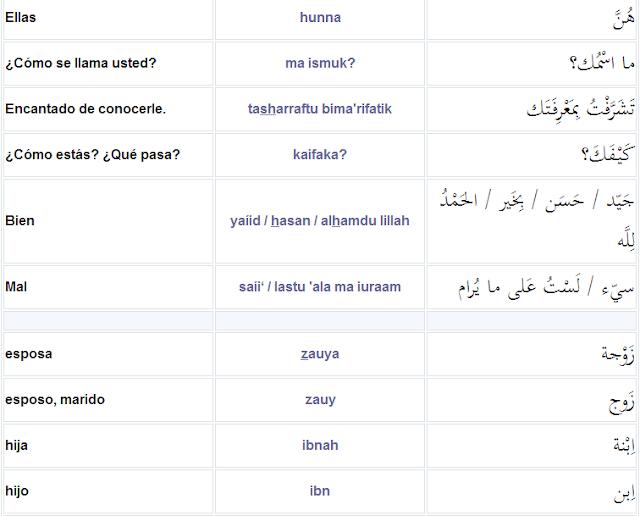 idioma árabe, árabe para principiantes, aprender árabe, árabe fácil, lengua, árabe para viajeros, curso rápido de idioma árabe