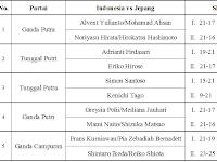 Piala Sudirman 2011: Indonesia Lawan Denmark di Semifinal