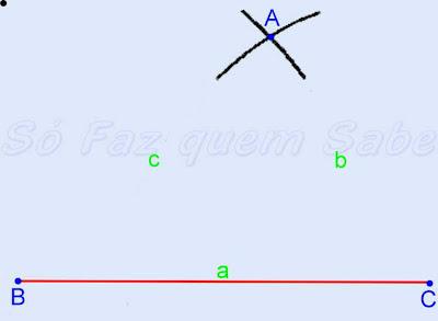 A intersecção dos dois arcos determina o terceiro vértice do triângulo a ser construído.
