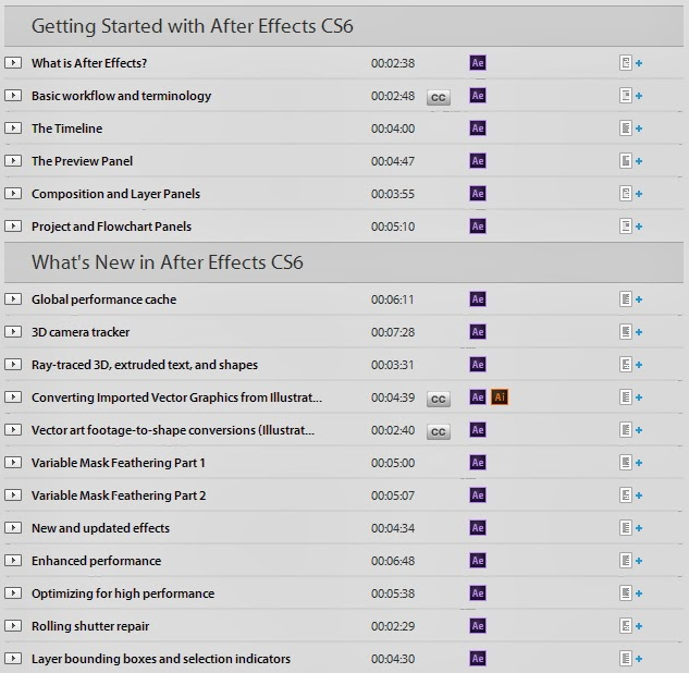 how to learn adobe after effects cs6