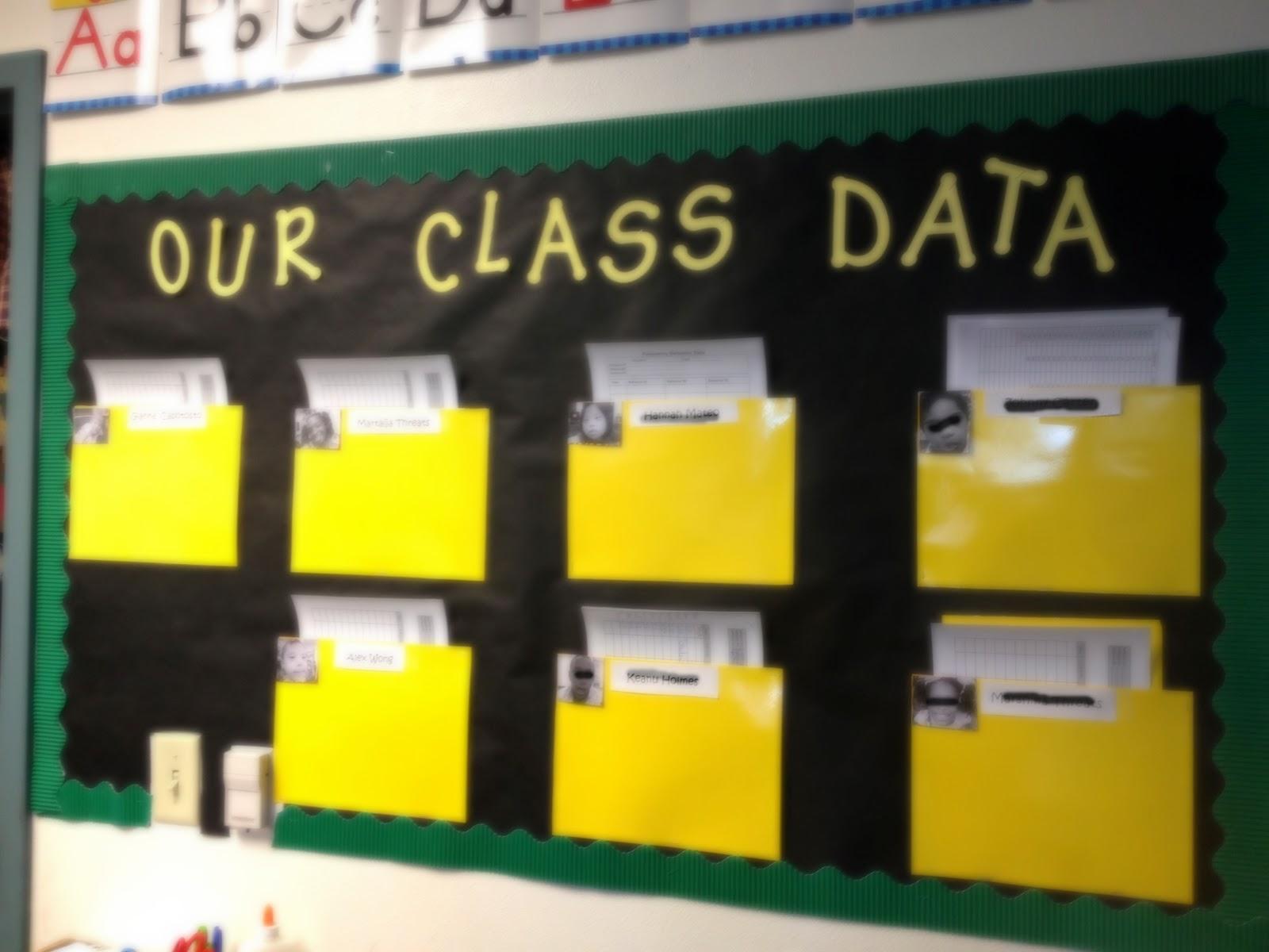 Class Data Bulletin Board | School Bells N Whistles
