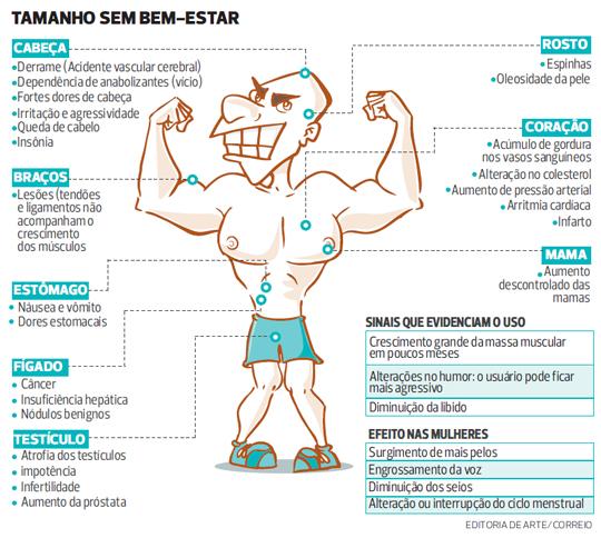 stanozolol steroid profile