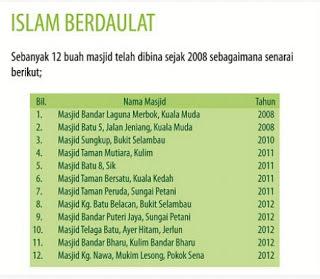 http://1.bp.blogspot.com/-YQISydEPMiU/UU-sG_QD4tI/AAAAAAAAKBI/J0V_Z4m2-tk/s400/Islam+daulat.jpg