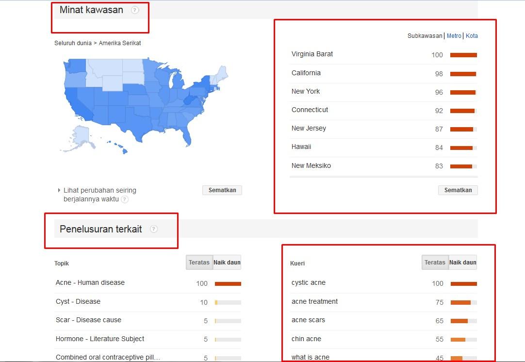 Cara Riset Keyword dengan Google Trends dan Google Adwords