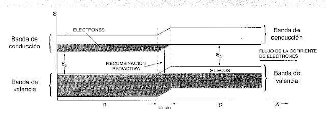 laser diodo 2