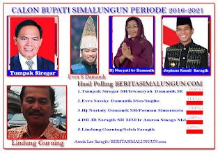 Hasil Polling BERITASIMALUNGUN.COM
