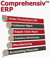 A SaaS / Cloud-based apparel & footwear ERP option is available from Xperia Solutions