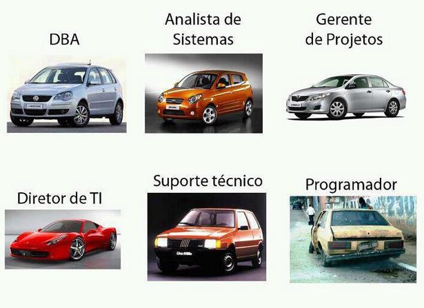 carros profissionais ti