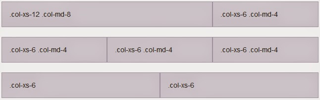 Bootstrap - Sistema de columnas