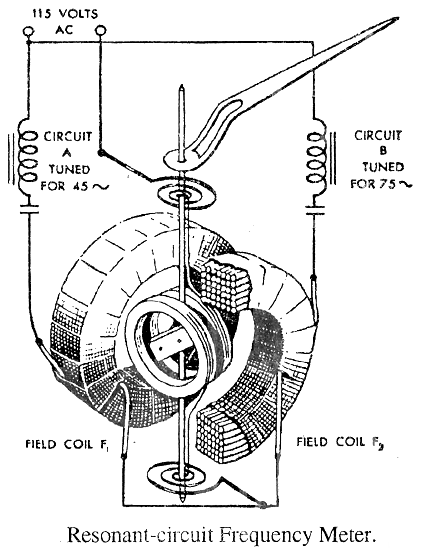 electrical topics  electrical resonance frequency meter