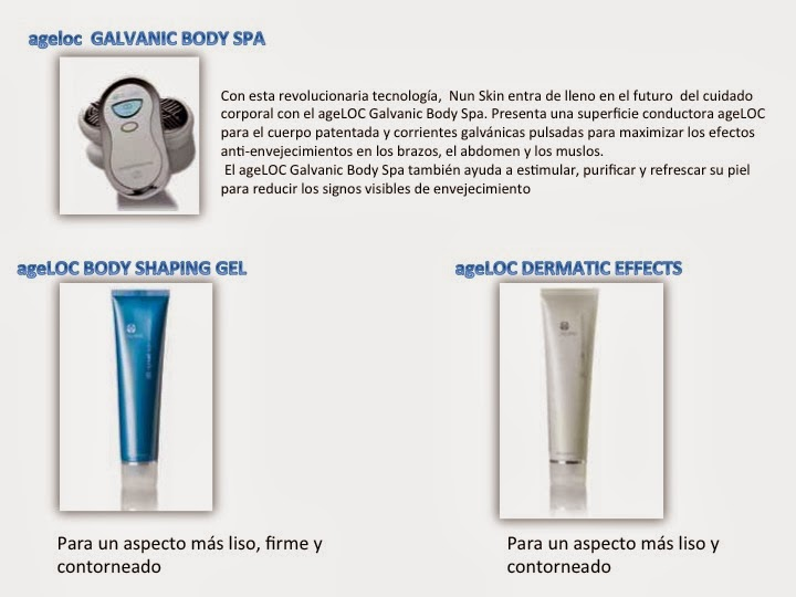 Ageloc Body Spa Before And After