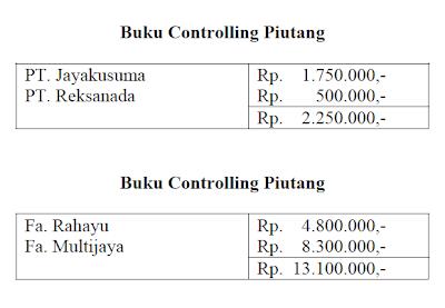 buku controlling piutang