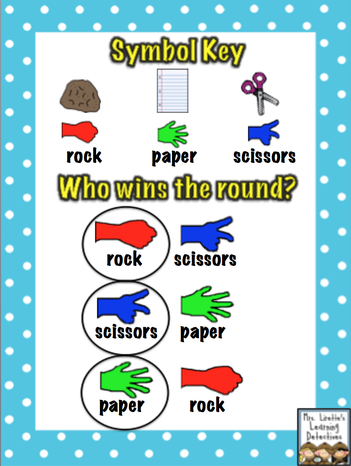 https://www.teacherspayteachers.com/Product/Rock-Paper-Scissors-CVCe-Words-Magic-Silent-E-1744273