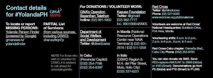 CebuOnlineTV-Yolanda-Donations-GMA-News