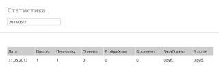 статистика заработка на продажах через Pluso Market