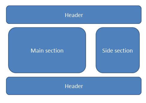 Cara membuat box dengan tag div belajar koding yuk - Html div line ...