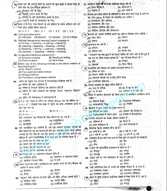 how to calculate cut off marks for competitive exams