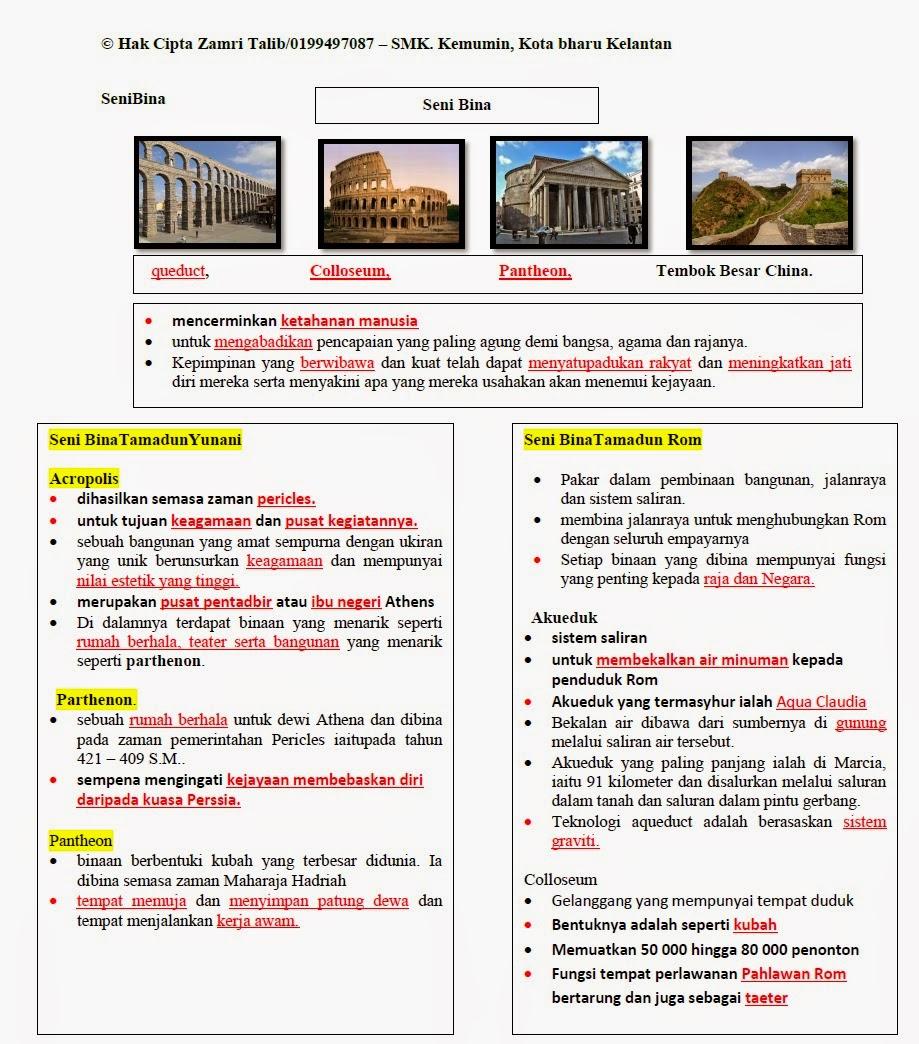 Bab 2 Seni Bina Tamadun Yunani Rom India Dan China