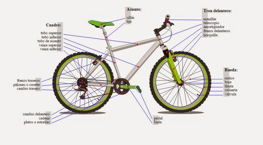 Ninguno marca bicicleta eje delantero y trasero eje hueco conjunto 2 piezas eje delantero y trasero rueda cubo y 2 piezas liberaci/ón r/ápida para bicicleta de carretera monta/ña