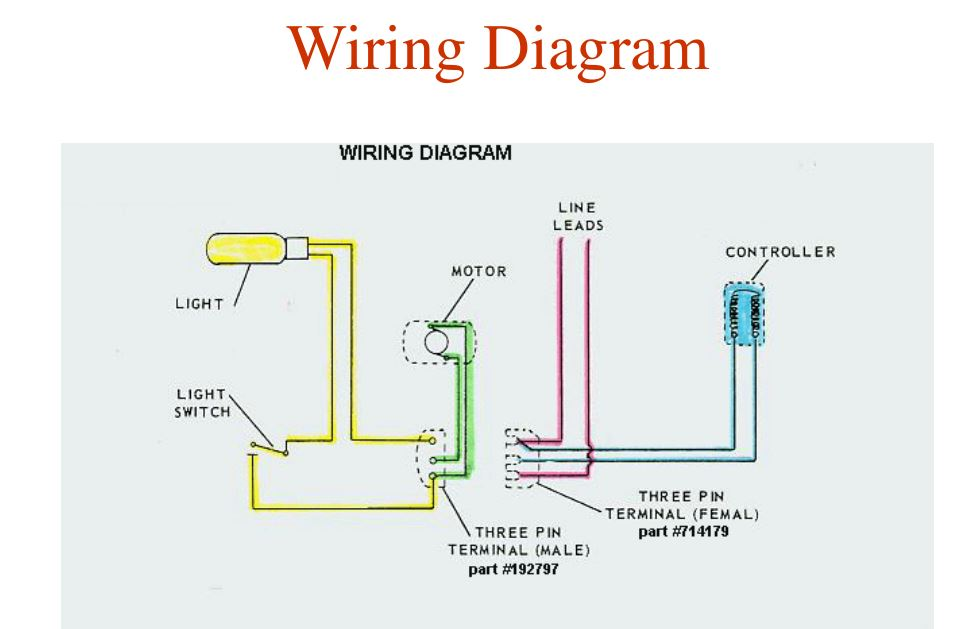 Pedal Wiring Diagram - Electrical Wiring Diagram Guide on