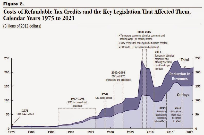 Federal Tax And Form Crimes Since 2008 Irs Offshore Crusades Added