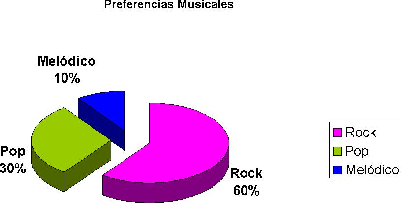 10 de musica latina: