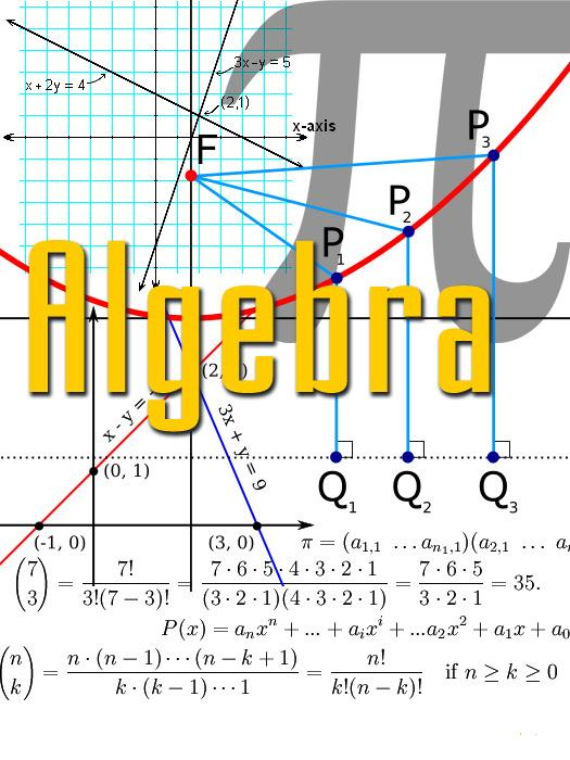 free for teachers: free worksheets for Algebra : Listed By Skill ...