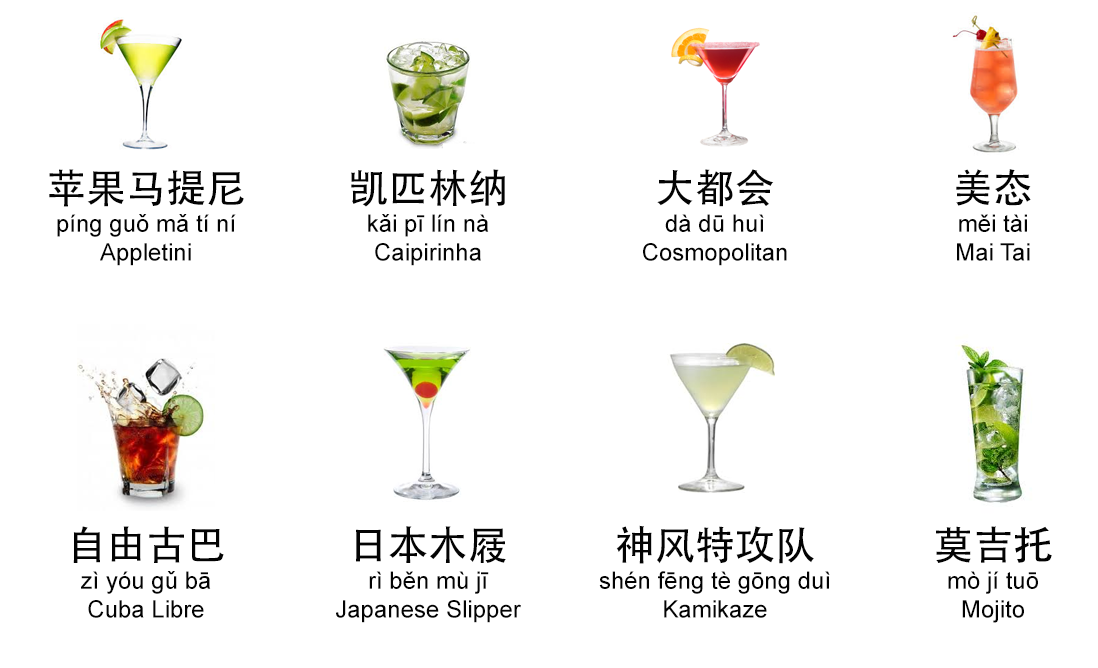 Mandarin chinese from scratch cocktail names in chinese for Names of mix drinks