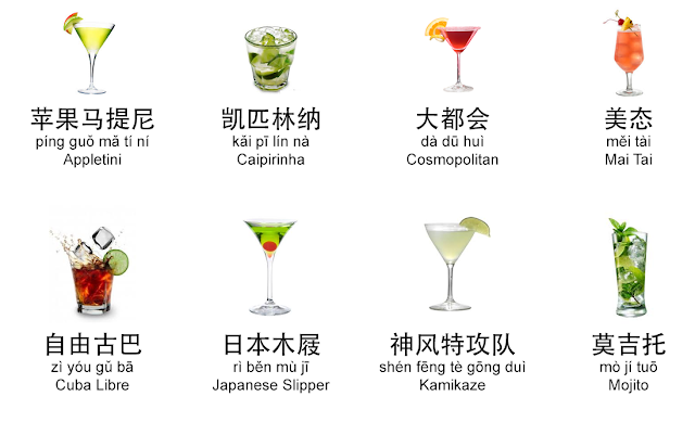 popular cocktails in  chinese
