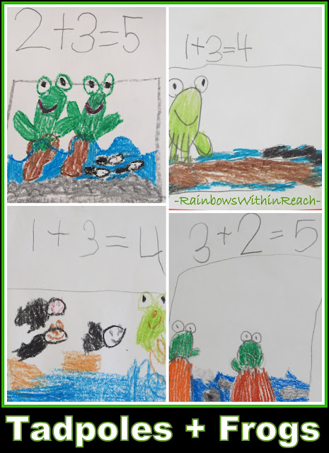 Bulletin Board for Kindergarten Addition: Frogs and Tadpoles in the Spring