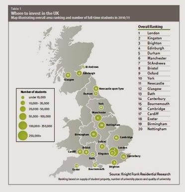 英國投資地點分析