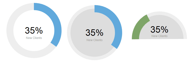 10 libraries to create circular charts jquery by example ccuart Choice Image