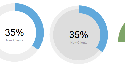 10 Libraries To Create Circular Charts Jquery By Example