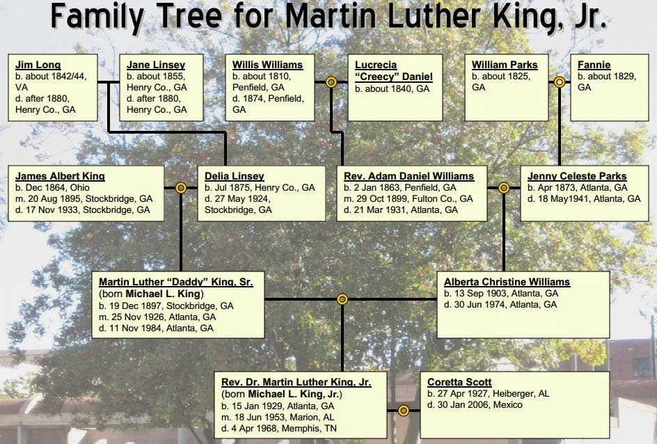 Upfront With Ngs Martin Luther King Jr Genealogy The Root Of
