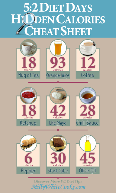 5:2 Diet Tips Fasting Day Hidden Calories Tip Cheat Sheet Infographic