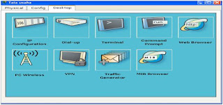 Gambar Tampilan awal Pemberian IP PC Client