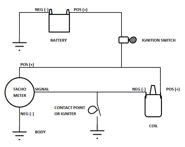 Wiring diagram for aftermarket tachometer as on the schematic the positive wire from the tachometer is connected to the ignition switch signal wire connects to a line between coil negative and ccuart Gallery