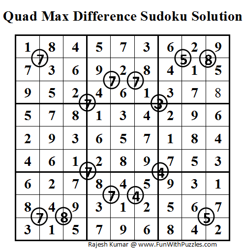 Quad Max Difference Sudoku (Daily Sudoku League #50) Solution