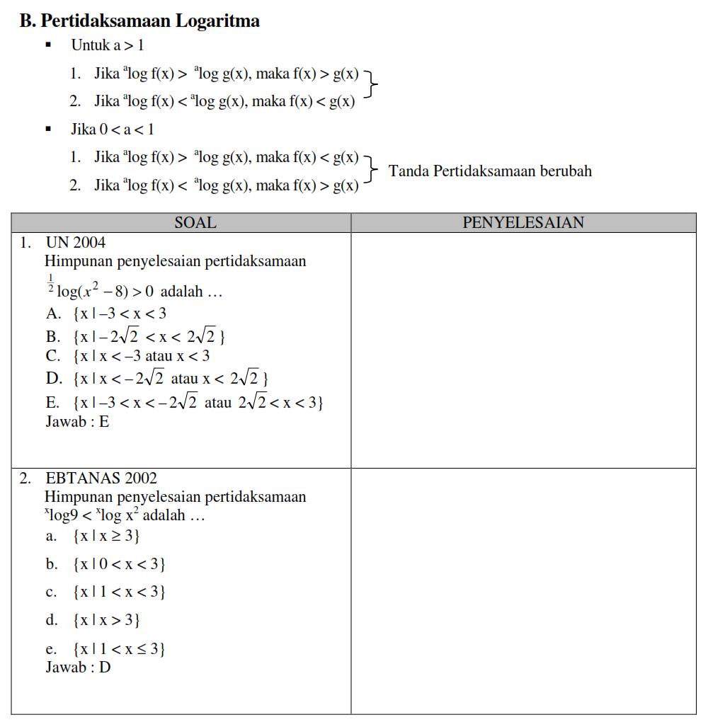 Kumpulan Soal Un Matematika Sma Tahun 2010 Matematika Fungsi Eksponen Dan Logaritma Terkupas