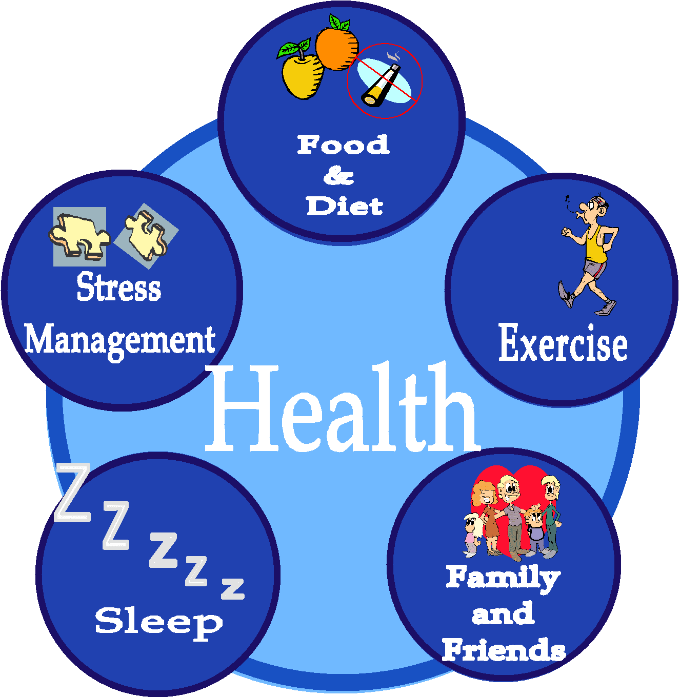 how to stay physically healthy essay Health and fitness essay for class 1, 2 points of how to keep us healthy both physically and and do not have time to keep themselves healthy or stay.
