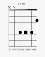 B major easy guitar chord