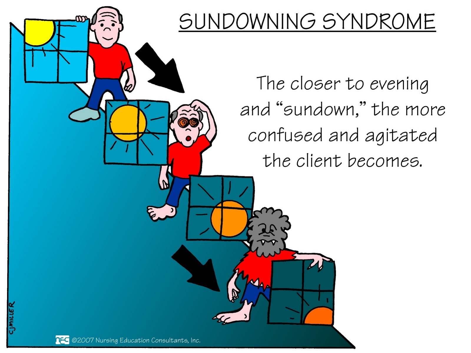 sundowning syndrome Sundowner's syndrome : get expert advice and caregiver tips for coping with sundowning get support and strategies for dealing with the agitation, fear, and other mood and behavior changes that occur in dementia patients just before dark.
